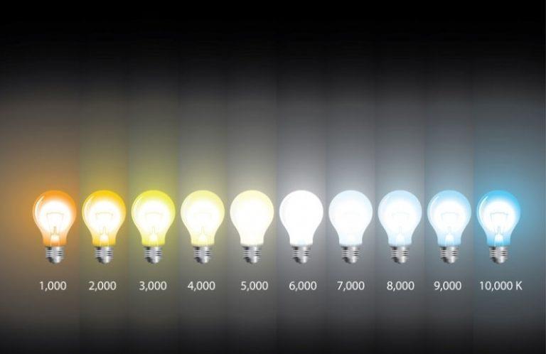 цвет светодиодных ламп таблица