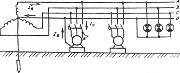 3-фазная сеть с глухозаземленной нейтралью