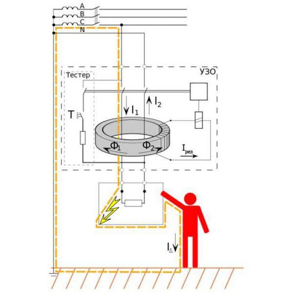 Схема срабатывания УЗО при поражении током