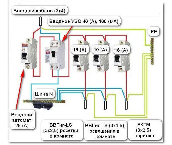 Монтажная схема электрического щитка