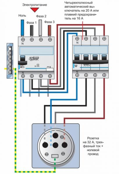 Схема подключения розетки к автомату