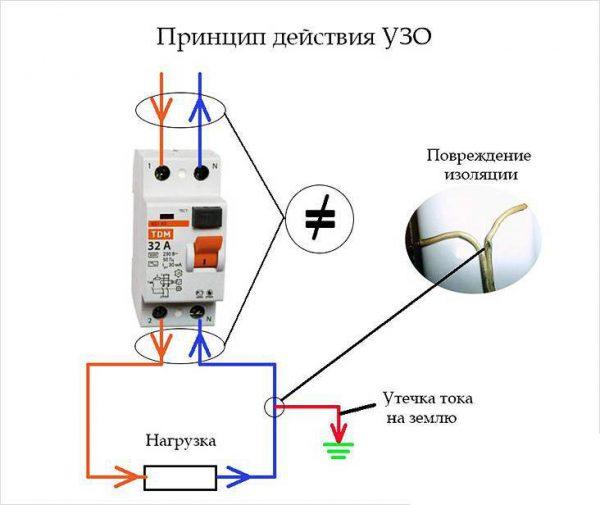 Устройство защищает человека от удара током и предотвращает пожар