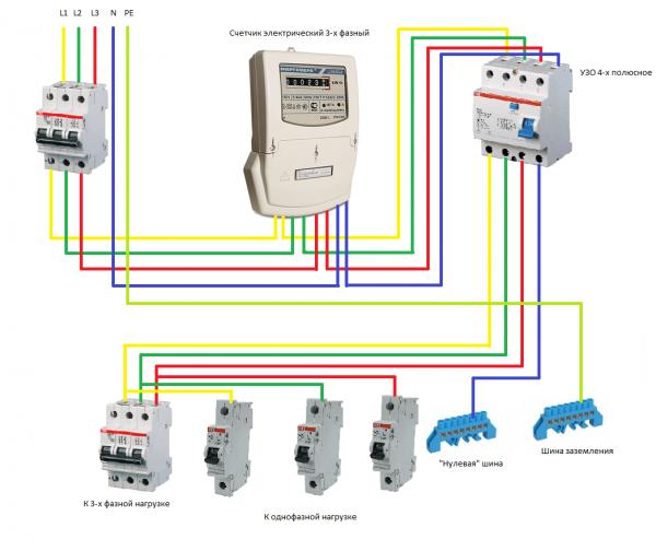 Схема подключения четырехполюсного трехфазного устройства защитного отключения