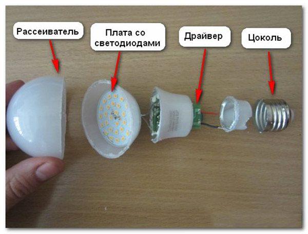 Как устроена диодная лампа