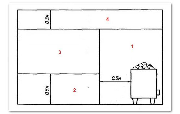 Вид помещения бани сбоку
