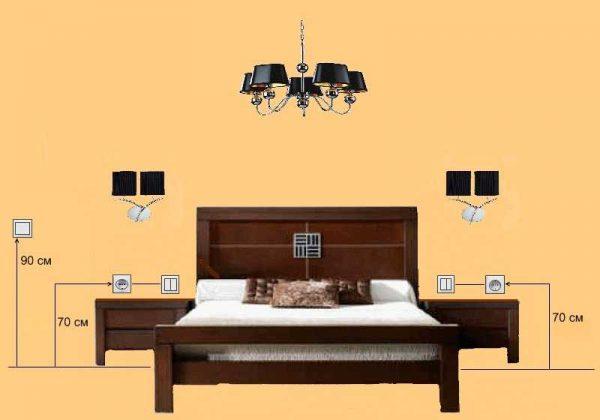 Размещение розеток и выключателей в спальной комнате
