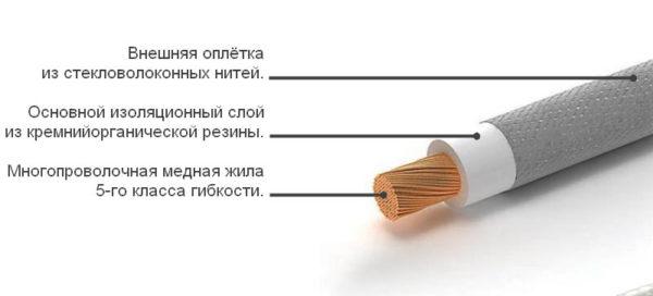 Провод РКГМ