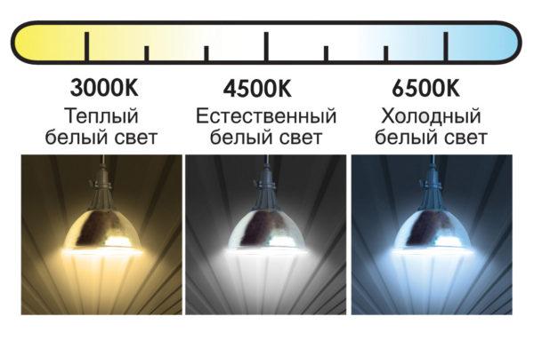 температура 3-х ламп