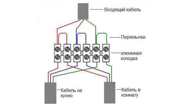 Соединение проводов клеммами