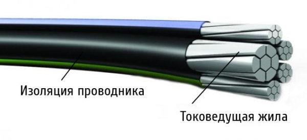 СИП-5