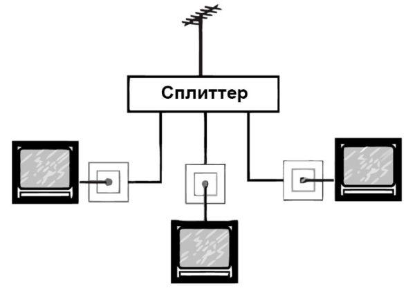 Схема подключения Звездочка