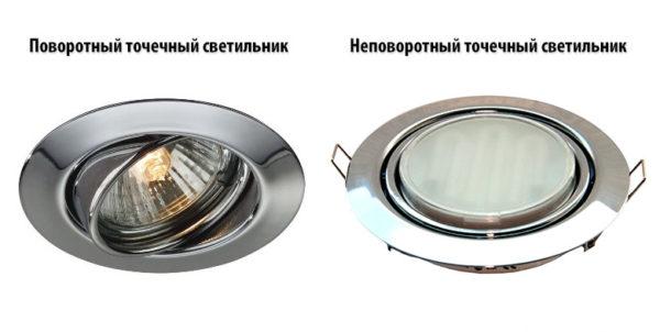 Поворотные и неповоротные светильники