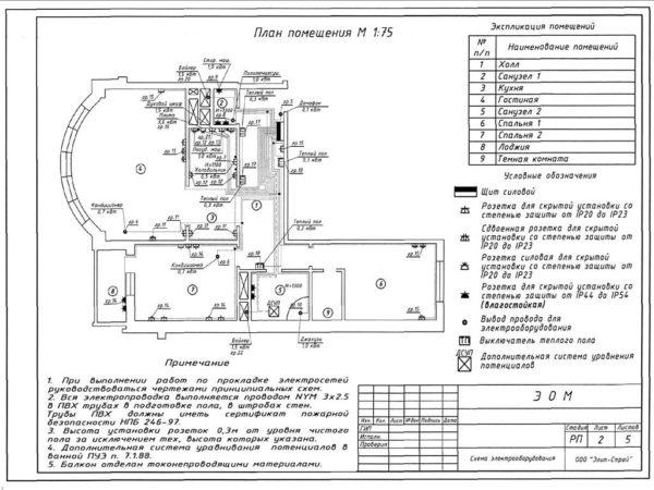 План электроснабжения квартиры