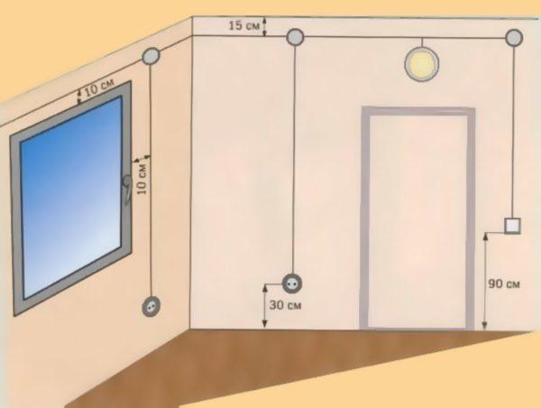 Стандарты размещения выключателей и розеток