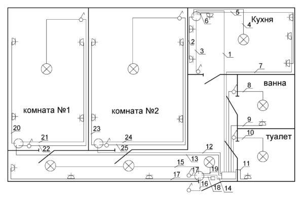 Примерная схема проводки в двухкомнатной квартире