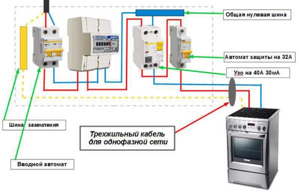 Автомат защиты и УЗО для электроплиты