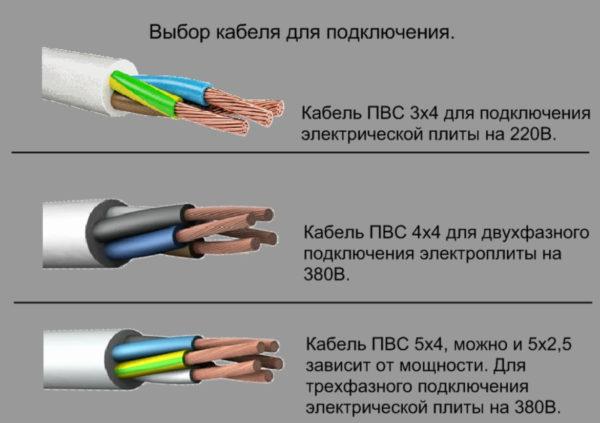 Виды кабеля для подключения электроплиты