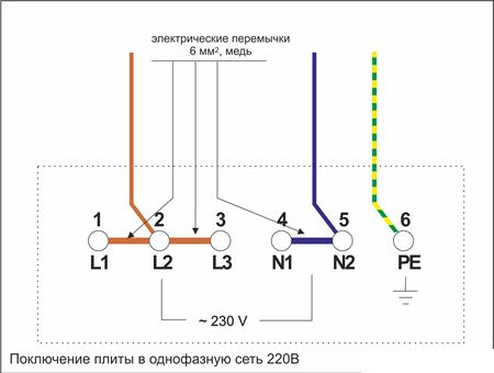 Схема подключения силовой розетки для однофазной сети