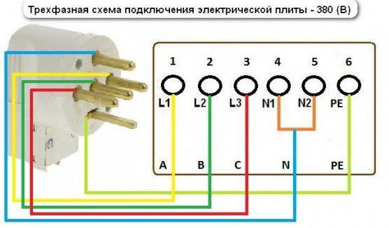 Трехфазное подсоединение розетки электроплиты