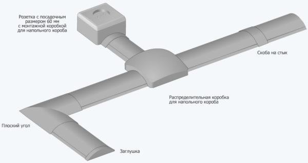 Электрическая розетка в напольном кабель-канале
