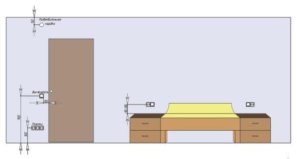Стандарты установки розеток в спальне
