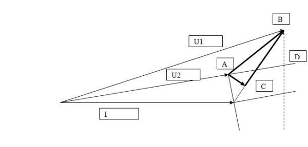 Схема падения напряжения в проводнике