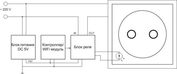 Устройство дистанционной розетки с управлением по Wi-Fi