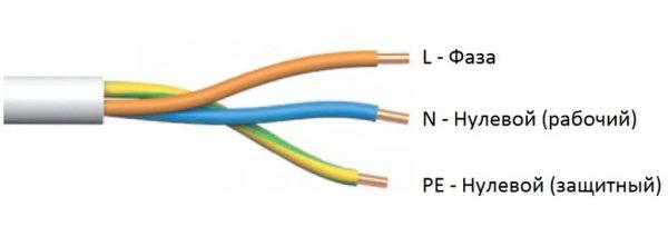 Цветовое обозначение проводов нуля и фазы