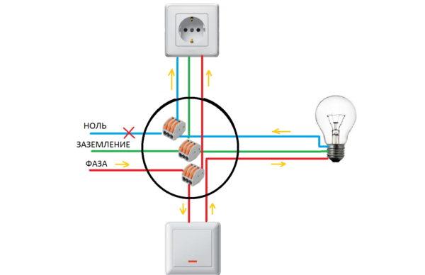 Две фазы в розетке при разрыве нулевого провода