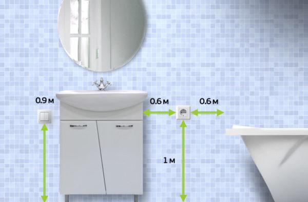 Расположение розеток и выключателей в ванной комнате
