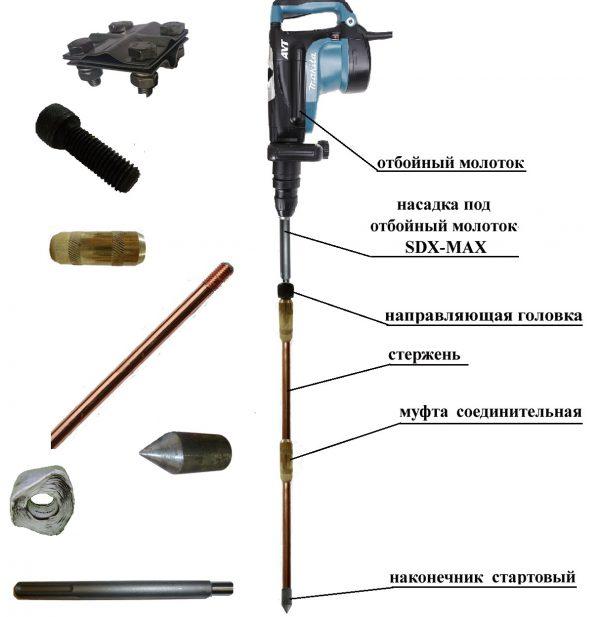 Материалы и инструменты для монтажа заземления