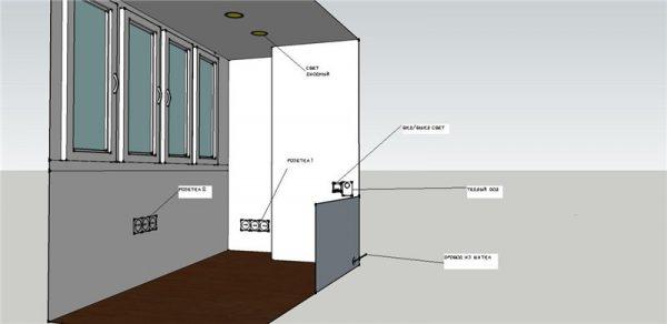 Места для установки розеток на балконе