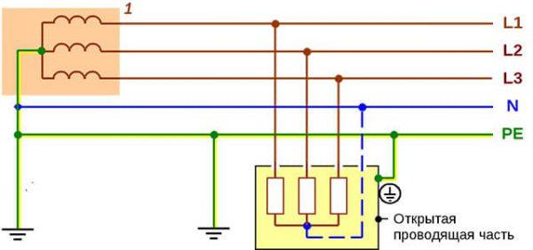 Трехфазное подключение электросети по схеме TN-S