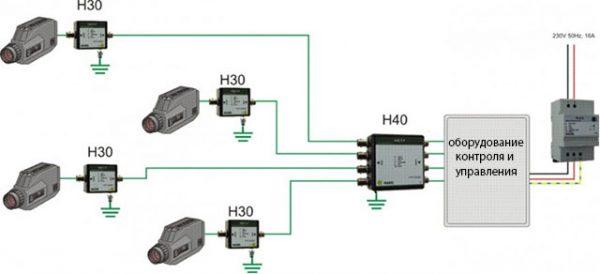 Схема подключения системы видеонаблюдения к устройству защиты от импульсных перенапряжений