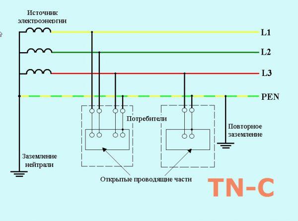 Подключение заземления по схеме TN-C