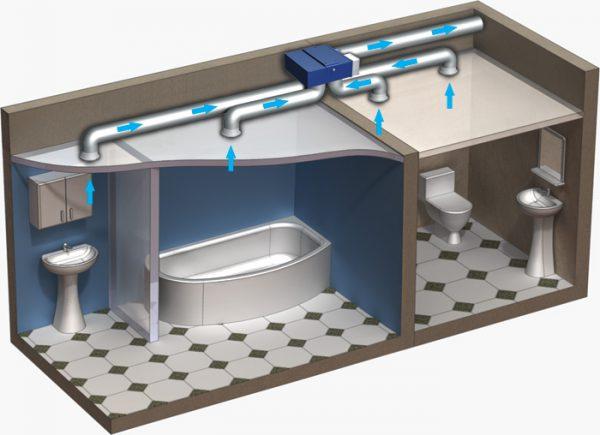 Схема устройства вытяжной вентиляции в санузле