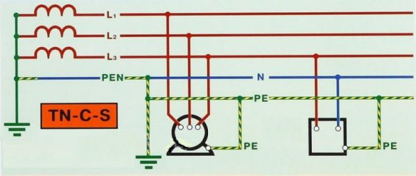 Схема заземления по системе TN-C-S с РЕ-проводником