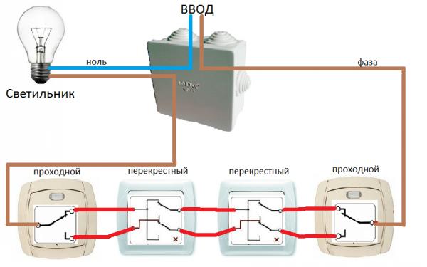 Схема управления светом из четырех точек