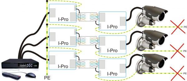 Схема заземления аппаратуры видеонаблюдения