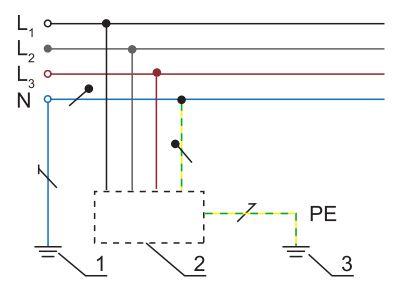 Схема устройства заземления по схеме TT