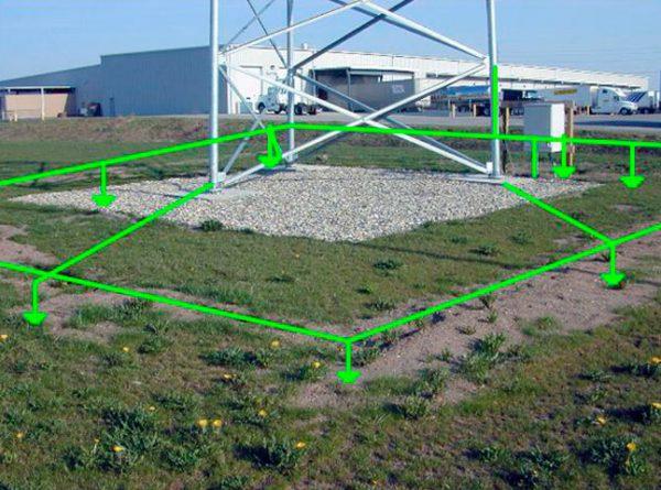 Схема устройства искусственного заземлителя для защиты электроустановок