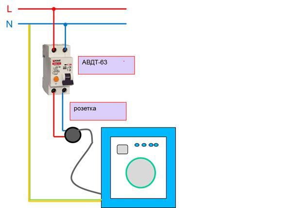 Подключение стиральной машины через автомат защиты