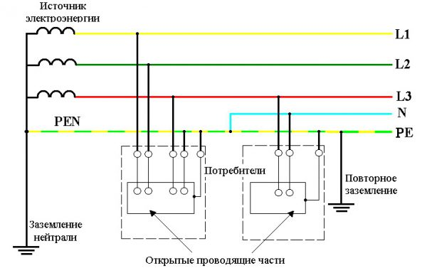Схема электросети с изолированной нейтралью