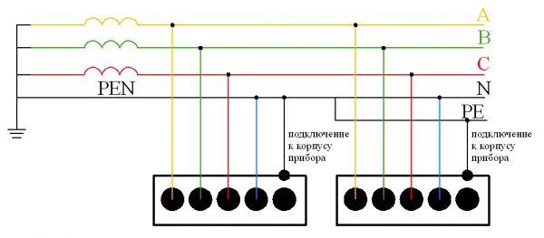 Схема защитного зануления для трехфазной сети
