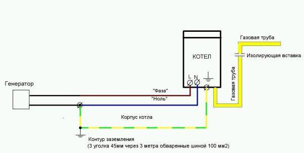 Схема заземления газового котла в доме