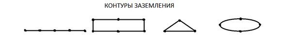 Различные формы контуров заземления