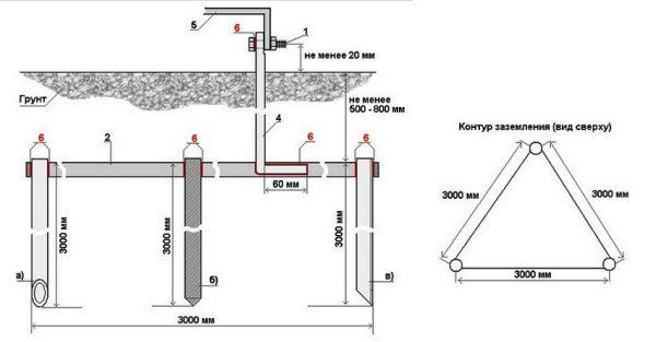 Устройство заземлителя для газового оборудования
