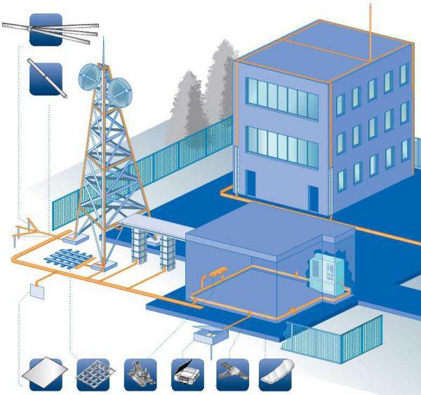 Заземление промышленных электроустановок