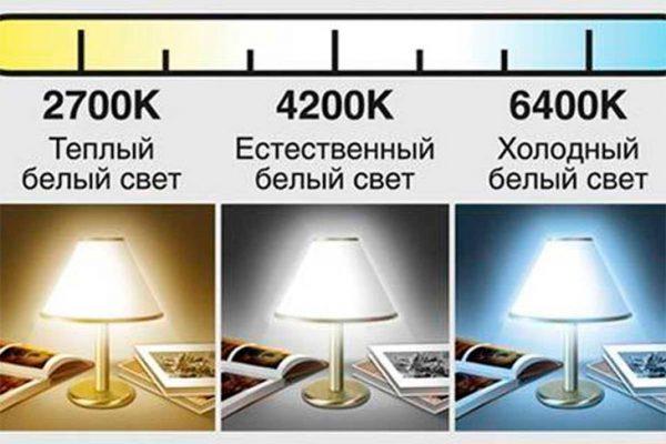 Цветовая температура электрических ламп