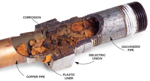 Гальваническая коррозия труб